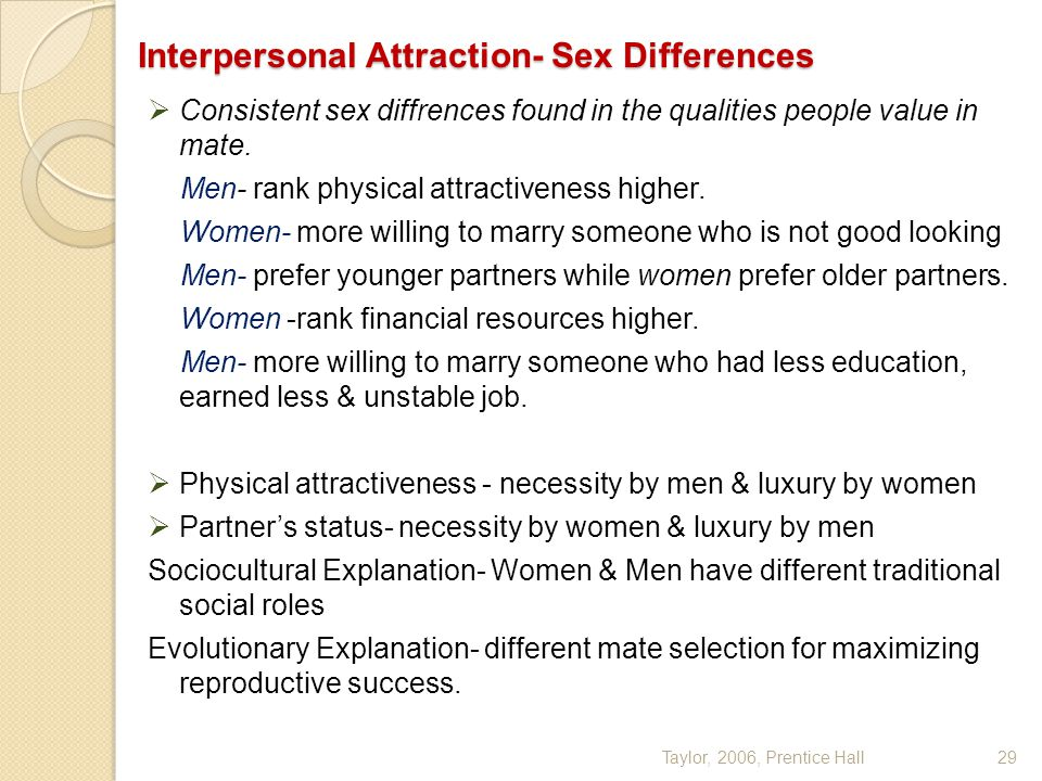 Taylor, 2006, Prentice Hall29 Interpersonal Attraction- Sex Differences  Consistent sex diffrences found in the qualities people value in mate. Men-