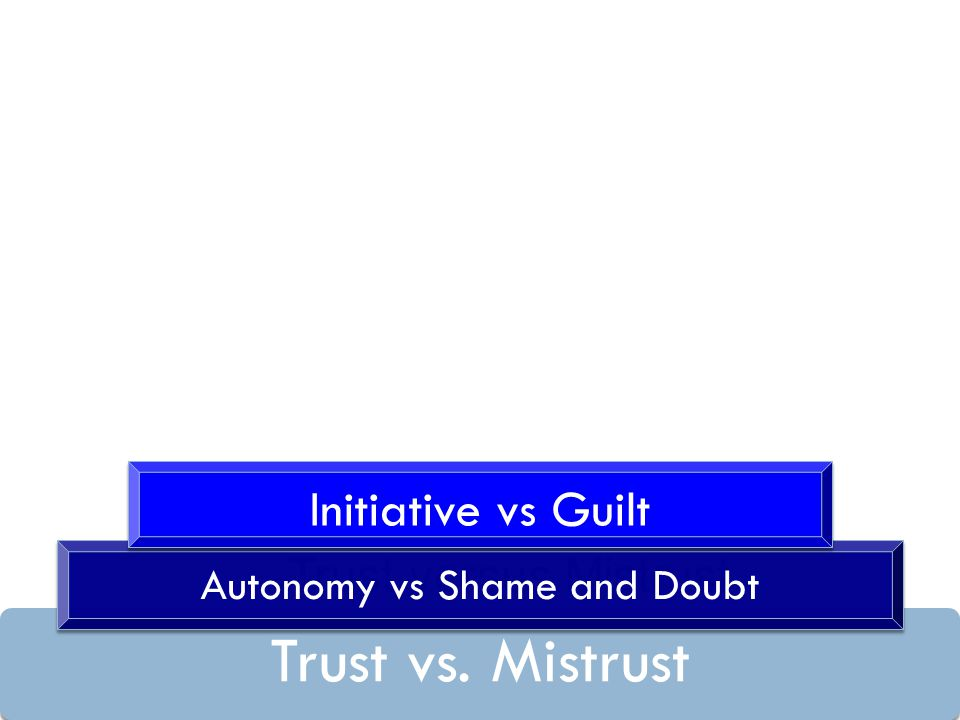 Trust vs. Mistrust Trust versus Mistrust Autonomy vs Shame and Doubt Initiative vs Guilt