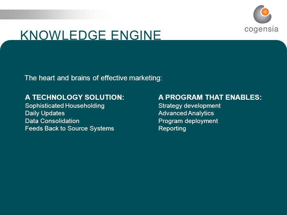 20 I N T E L L I G E N C E T H A T C O M P E L S KNOWLEDGE ENGINE The heart and brains of effective marketing: A TECHNOLOGY SOLUTION: Sophisticated Householding Daily Updates Data Consolidation Feeds Back to Source Systems A PROGRAM THAT ENABLES: Strategy development Advanced Analytics Program deployment Reporting