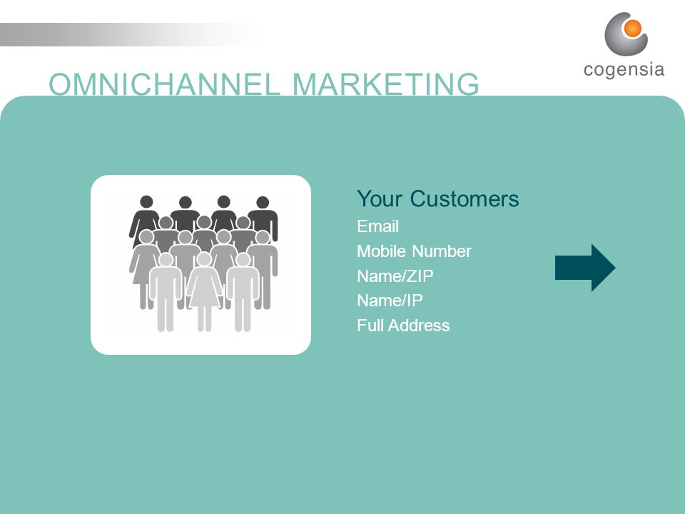 22 I N T E L L I G E N C E T H A T C O M P E L S OMNICHANNEL MARKETING Your Customers Email Mobile Number Name/ZIP Name/IP Full Address