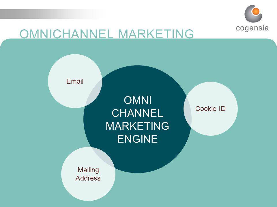 25 I N T E L L I G E N C E T H A T C O M P E L S OMNICHANNEL MARKETING OMNI CHANNEL MARKETING ENGINE Email Cookie ID Mailing Address