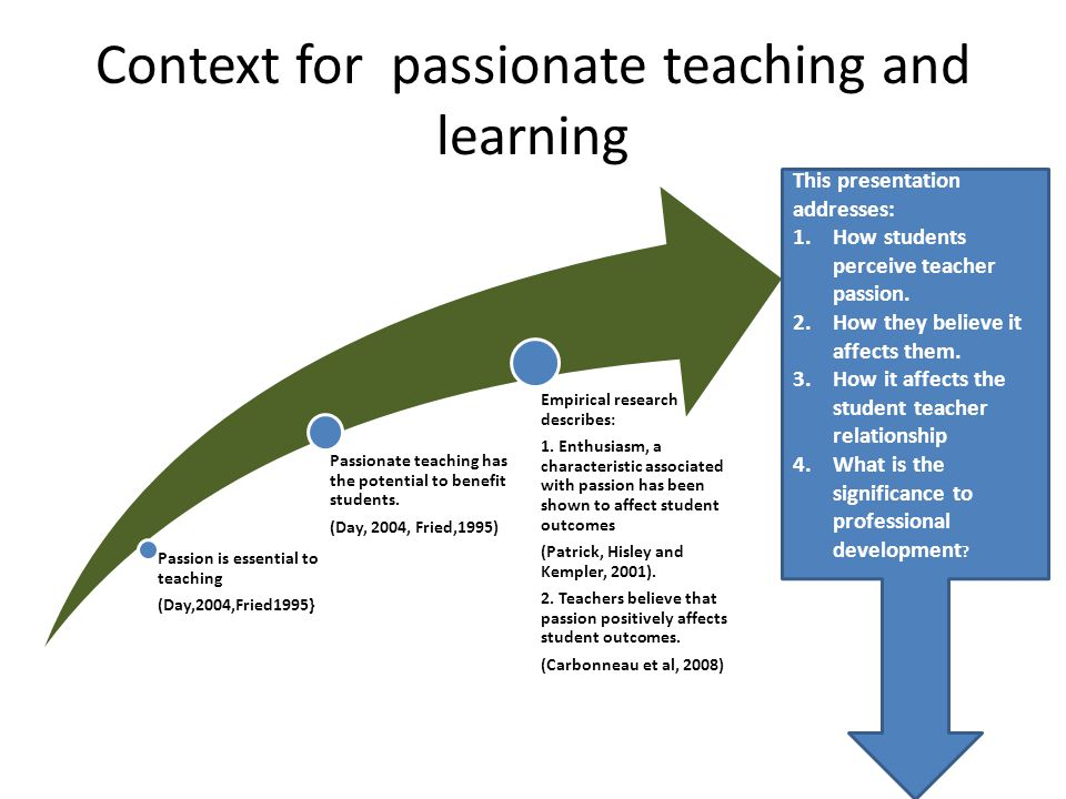 Context for passionate teaching and learning Passion is essential to teaching (Day,2004,Fried1995} Passionate teaching has the potential to benefit students.