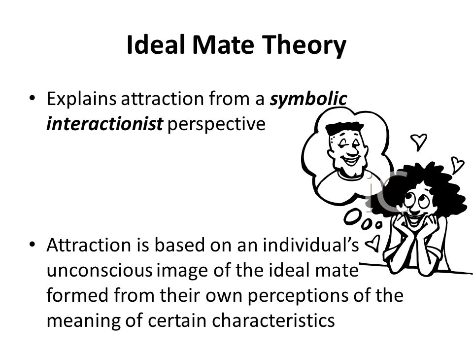 Ideal Mate Theory Explains attraction from a symbolic interactionist perspective Attraction is based on an individual's unconscious image of the ideal mate formed from their own perceptions of the meaning of certain characteristics