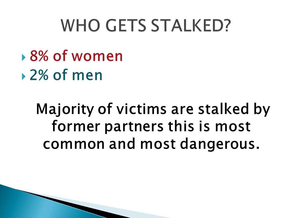 Rejected 36% Intimacy Seeking 34 Incompetent 45 Resentful 11 Predatory 4 N= 145