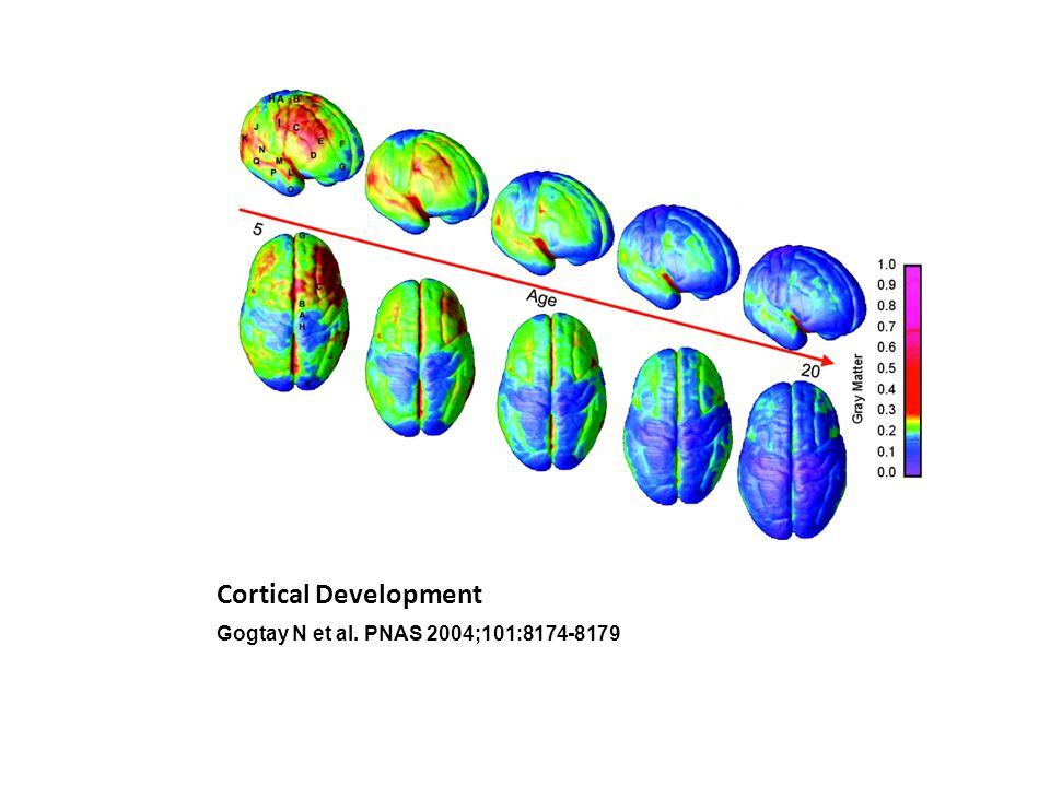 Cortical Development Gogtay N et al. PNAS 2004;101:8174-8179