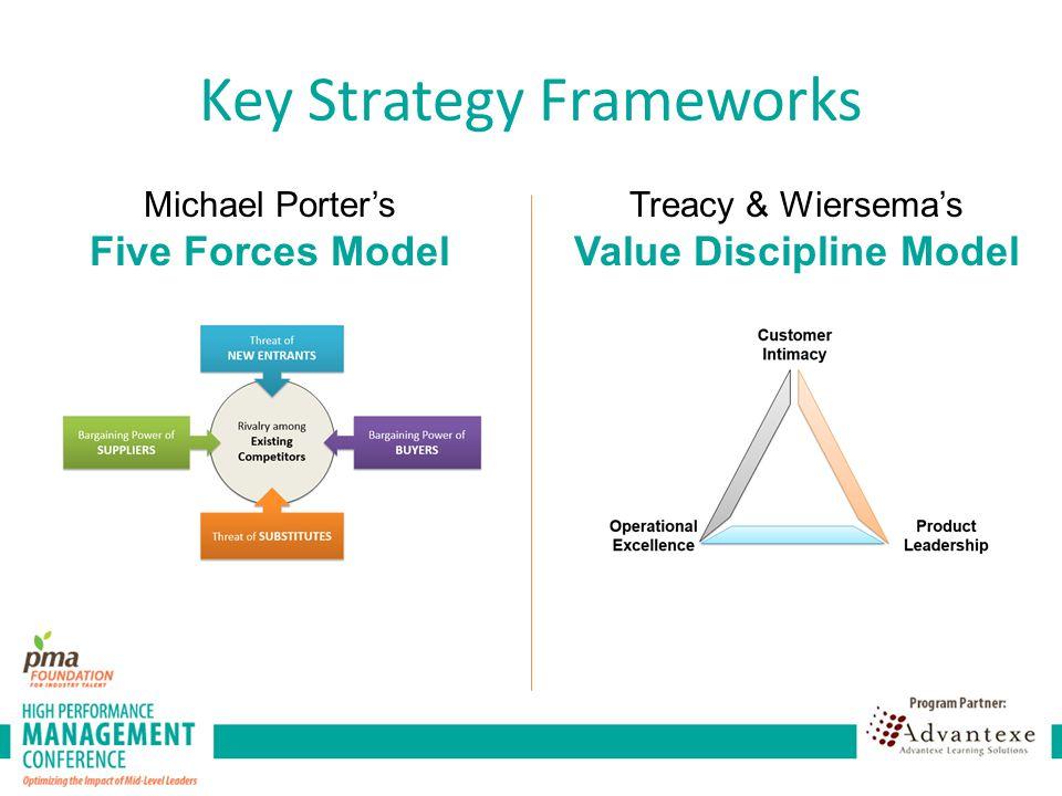 Key Strategy Frameworks Michael Porter's Five Forces Model Treacy & Wiersema's Value Discipline Model