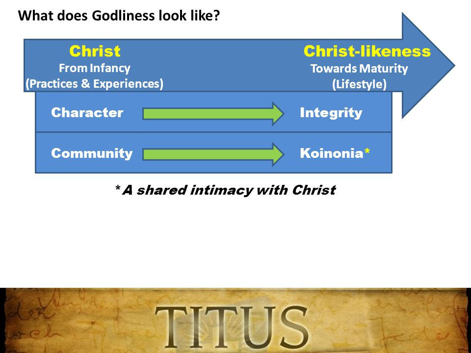 ChristChrist-likeness From Infancy (Practices & Experiences) Towards Maturity (Lifestyle) CharacterIntegrity Community *A shared intimacy with Christ Koinonia* What does Godliness look like?