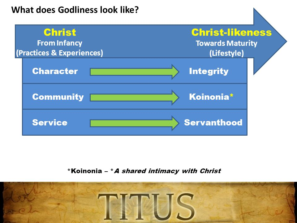 ChristChrist-likeness From Infancy (Practices & Experiences) Towards Maturity (Lifestyle) CharacterIntegrity CommunityKoinonia* ServiceServanthood *Koinonia – *A shared intimacy with Christ What does Godliness look like?