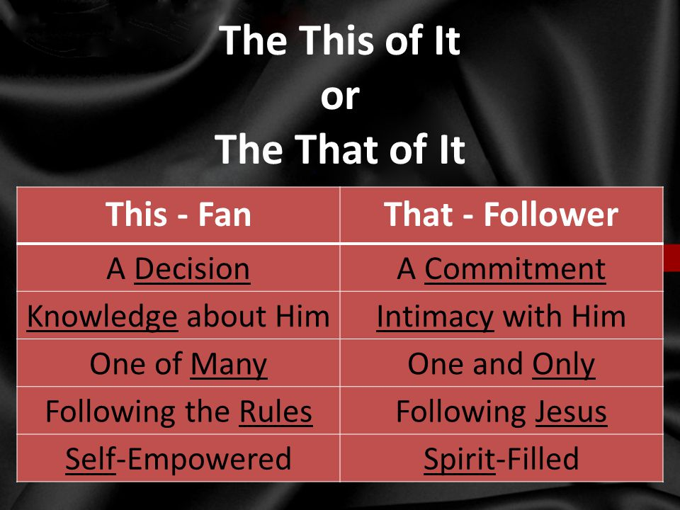 The This of It or The That of It This - FanThat - Follower A DecisionA Commitment Knowledge about HimIntimacy with Him One of ManyOne and Only Following the RulesFollowing Jesus Self-EmpoweredSpirit-Filled