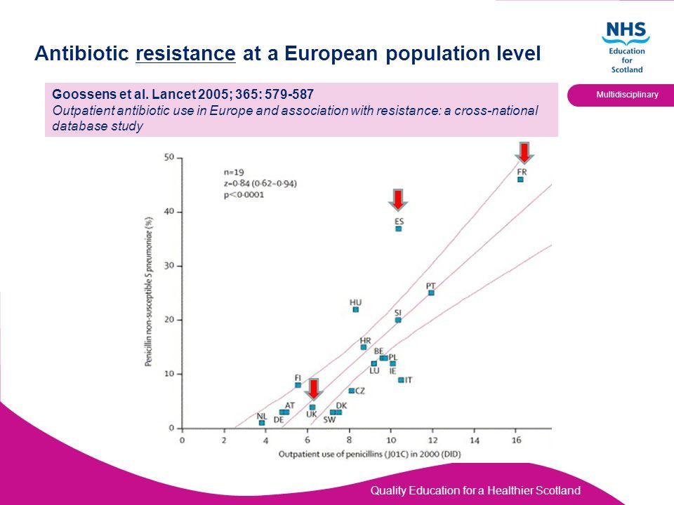 Quality Education for a Healthier Scotland Multidisciplinary Antibiotic resistance at a European population level Goossens et al. Lancet 2005; 365: 57