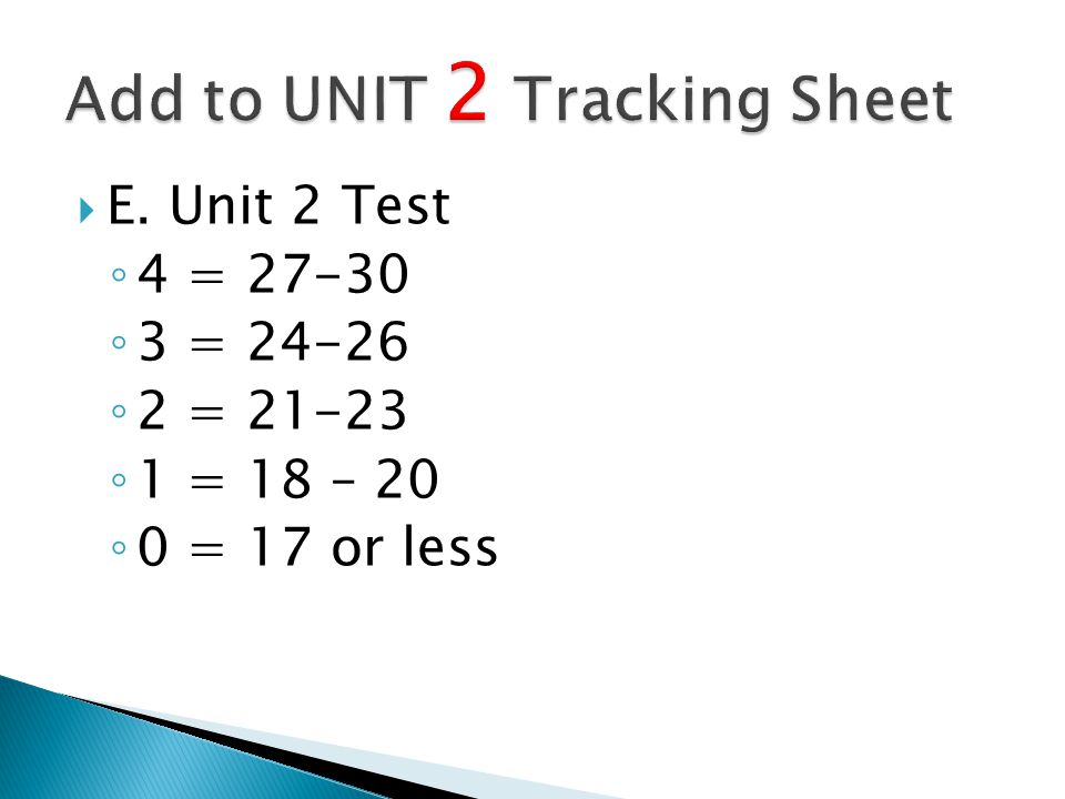  E. Unit 2 Test ◦ 4 = 27-30 ◦ 3 = 24-26 ◦ 2 = 21-23 ◦ 1 = 18 – 20 ◦ 0 = 17 or less