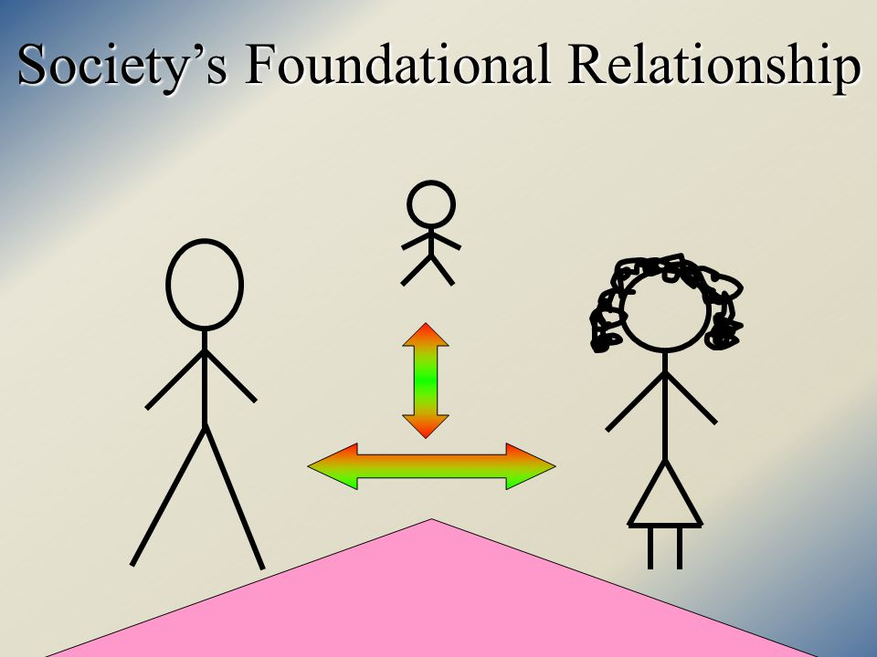 Society's Foundational Relationship