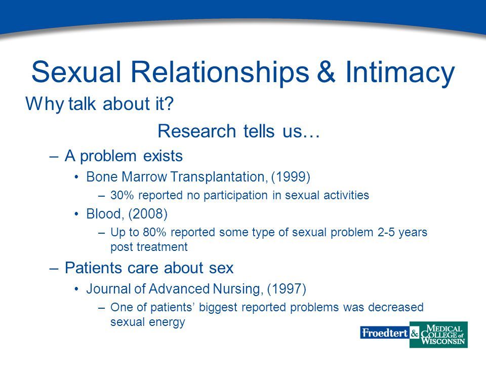 Sexual Relationships & Intimacy Why talk about it.