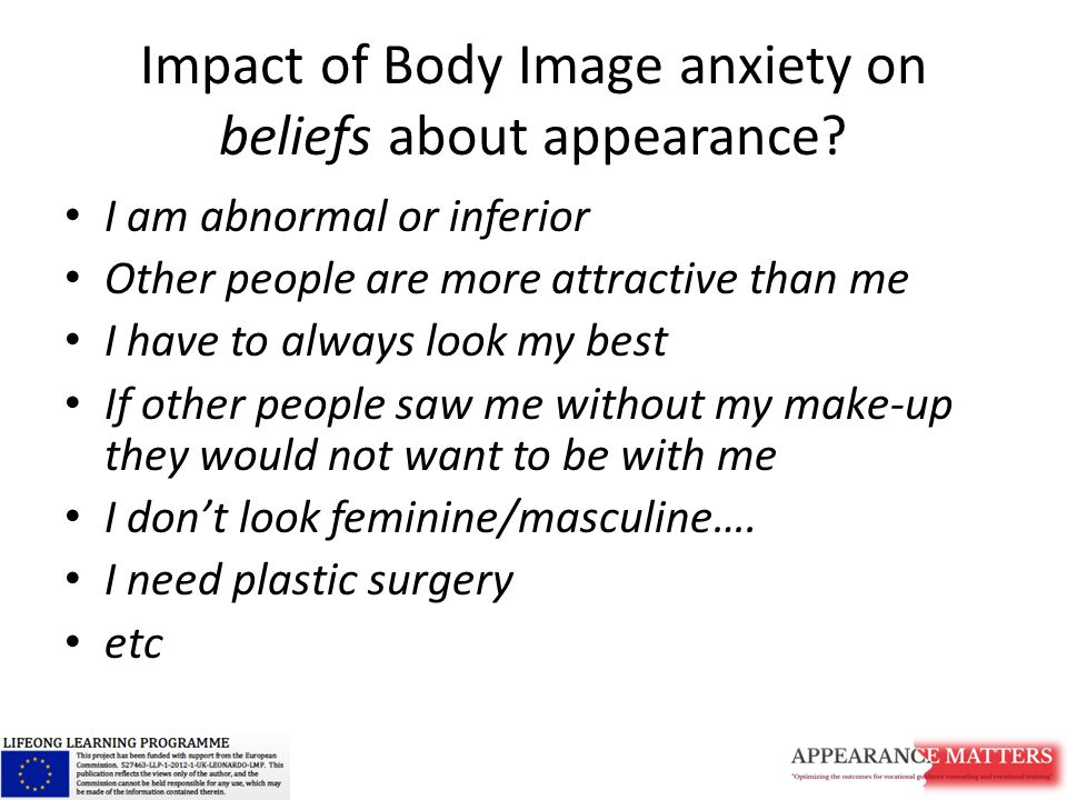 Impact of Body Image anxiety on beliefs about appearance.