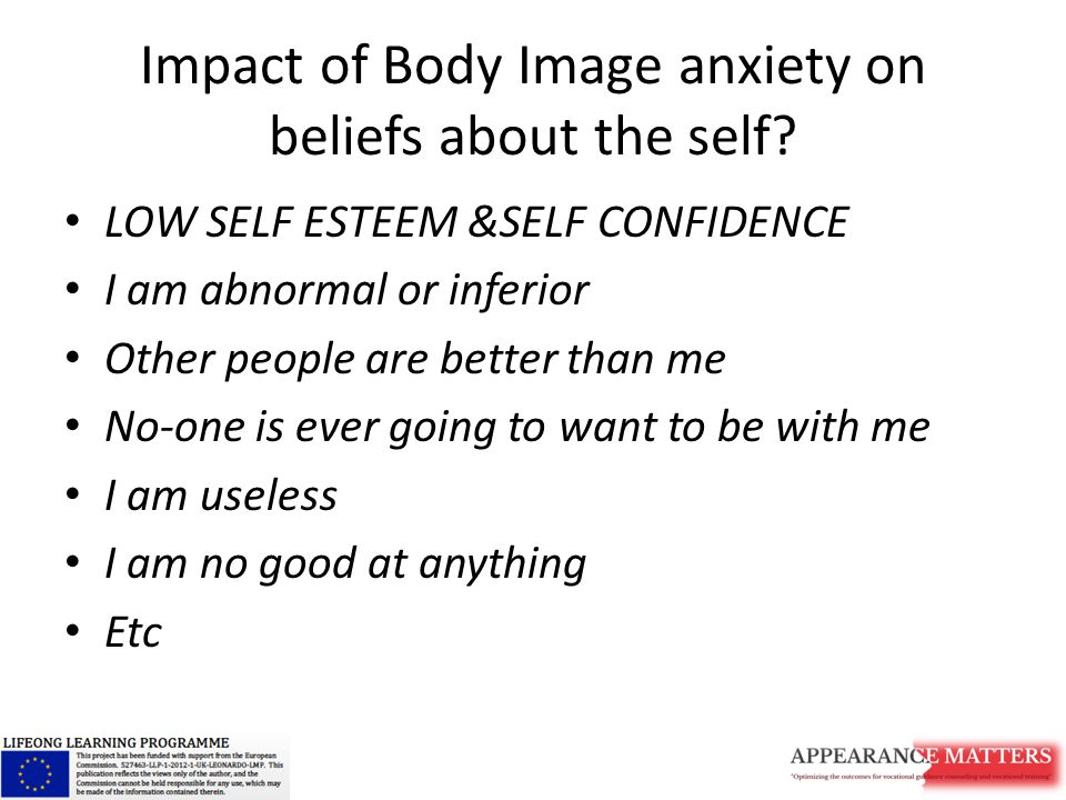 Impact of Body Image anxiety on beliefs about the self.
