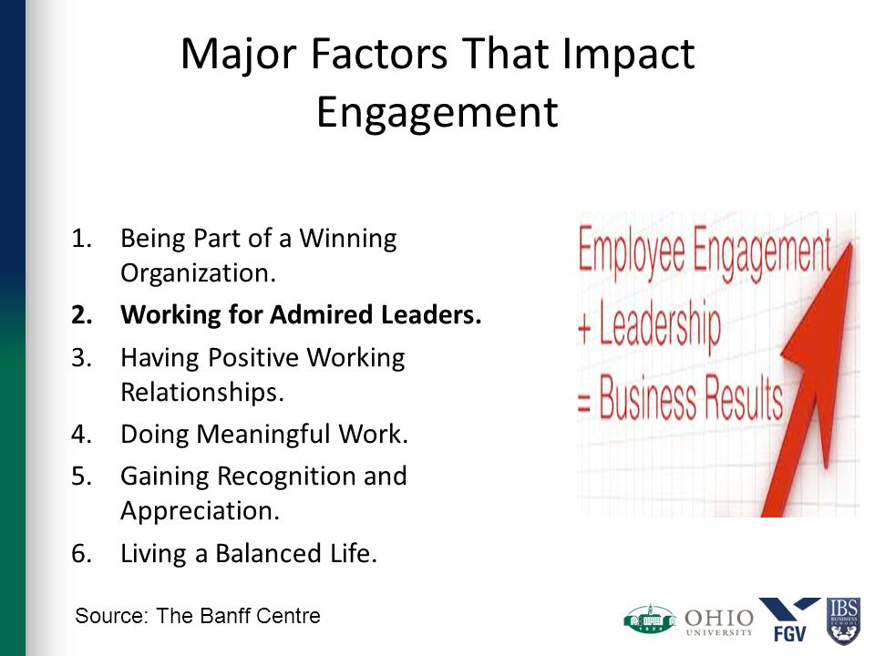 Major Factors That Impact Engagement 1.Being Part of a Winning Organization.