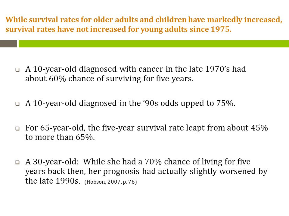 While survival rates for older adults and children have markedly increased, survival rates have not increased for young adults since 1975.