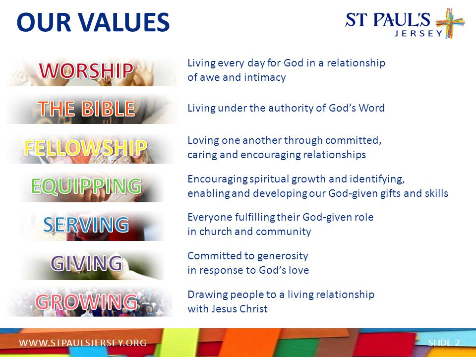 SLIDE 13 WWW.STPAULSJERSEY.ORG Living under the authority of God's Word READ ME!