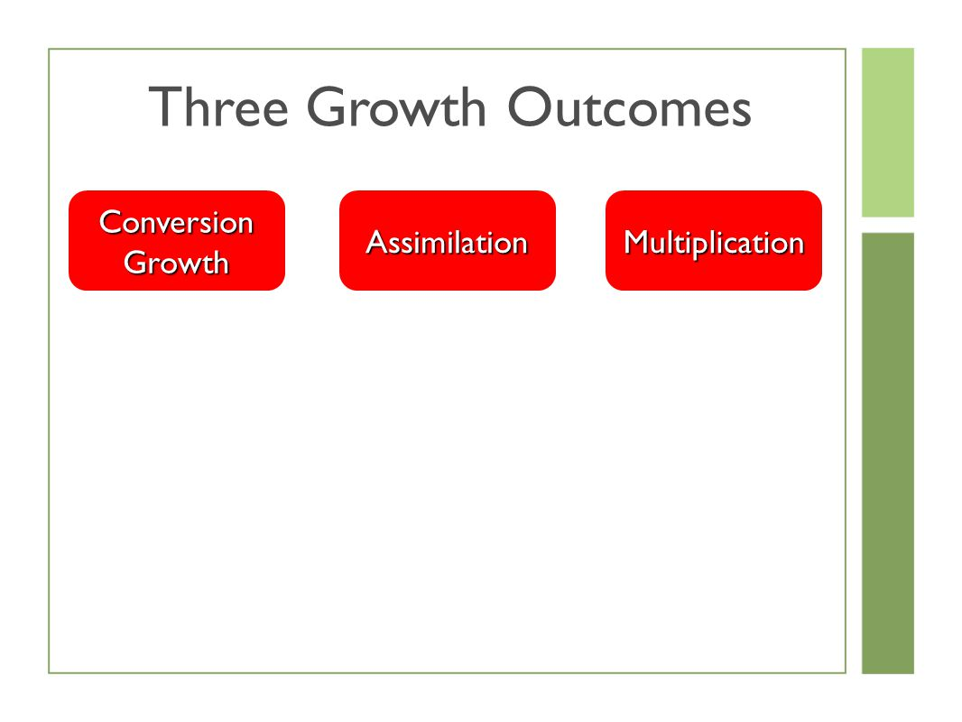 Three Growth OutcomesAssimilation Conversion Growth Multiplication