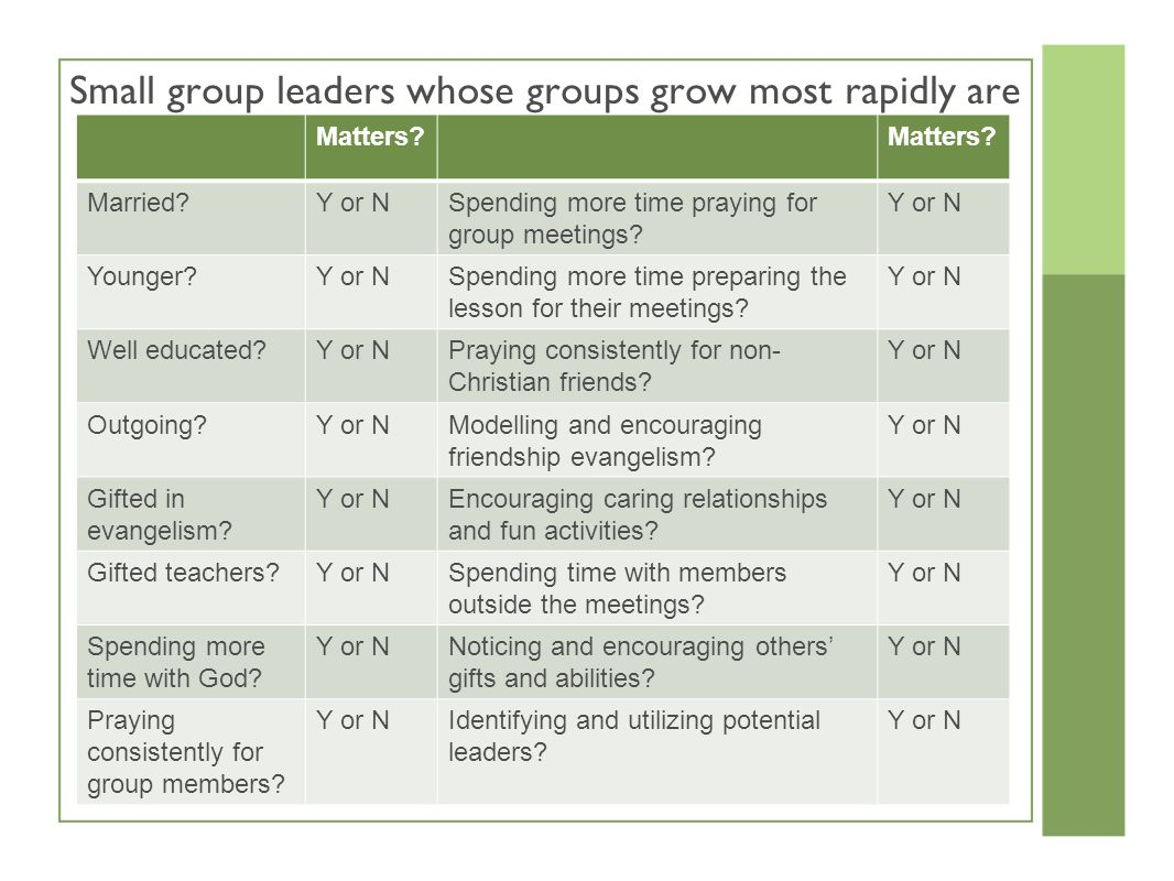 Which Groups Multiply? Assimilation Conversion Growth PrayCareReachMultiplicationEmpower