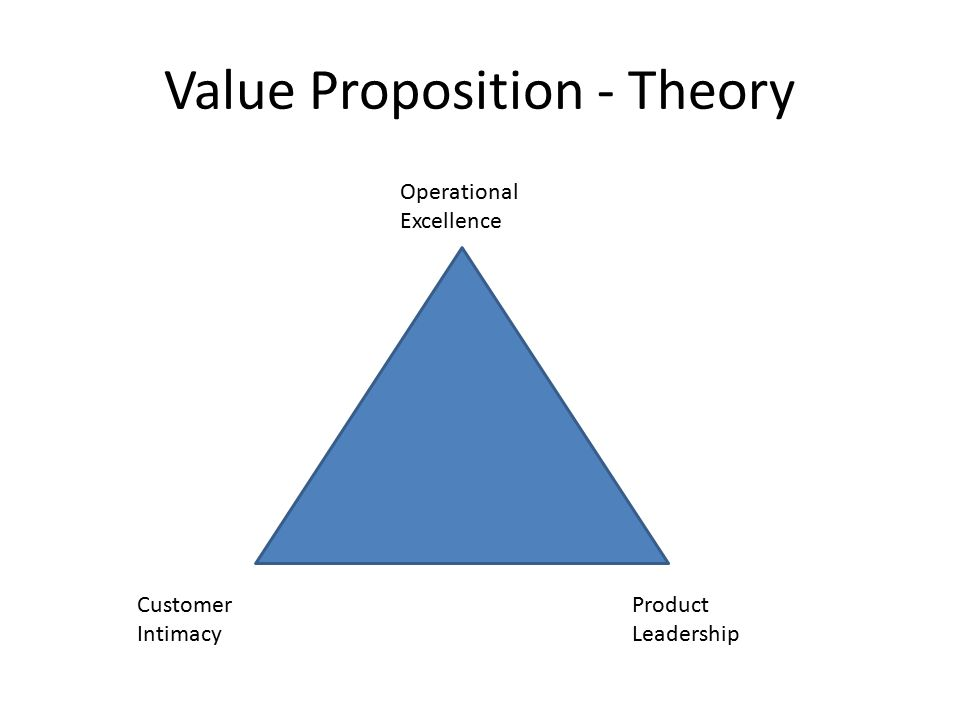 Value Proposition - Theory Do all three to an extent but major on one.
