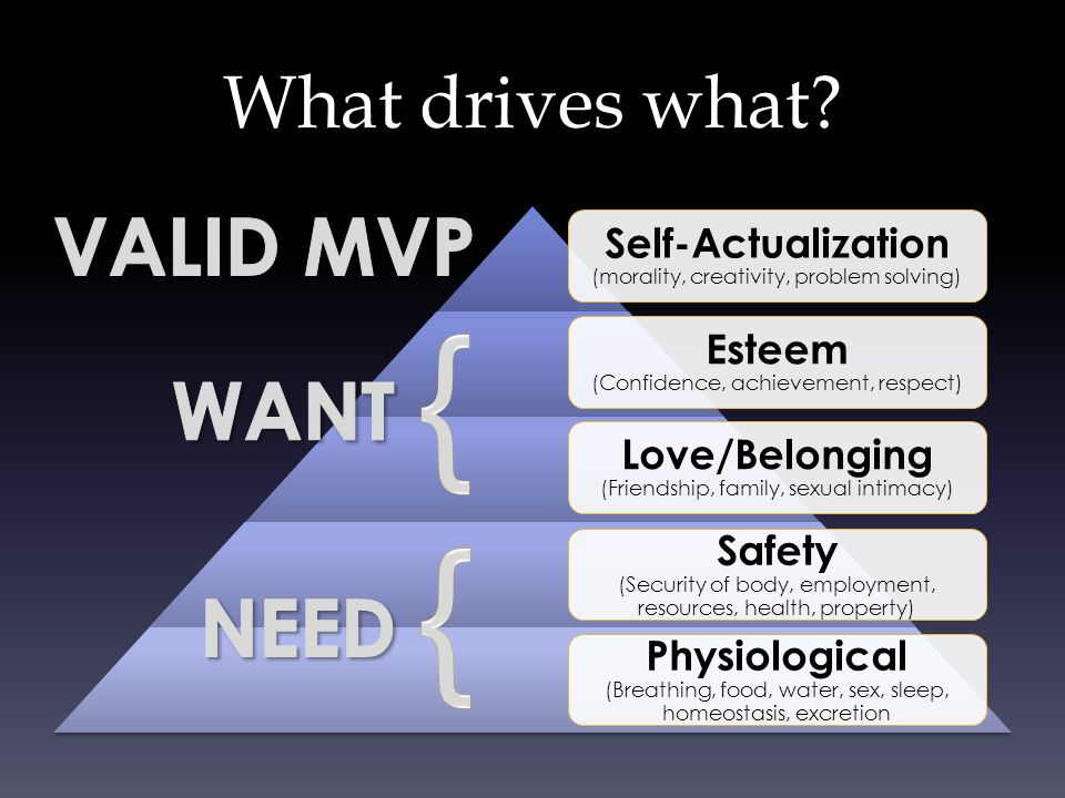What drives what.