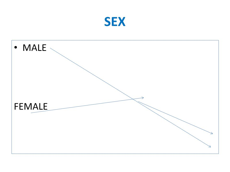 SEX MALE FEMALE