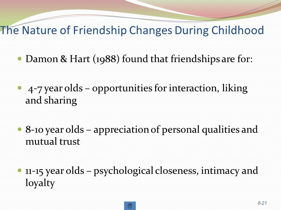 The Nature of Friendship Changes During Childhood Damon & Hart (1988) found that friendships are for: 4-7 year olds – opportunities for interaction, liking and sharing 8-10 year olds – appreciation of personal qualities and mutual trust 11-15 year olds – psychological closeness, intimacy and loyalty 8-21