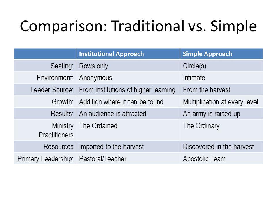 Comparison: Traditional vs.