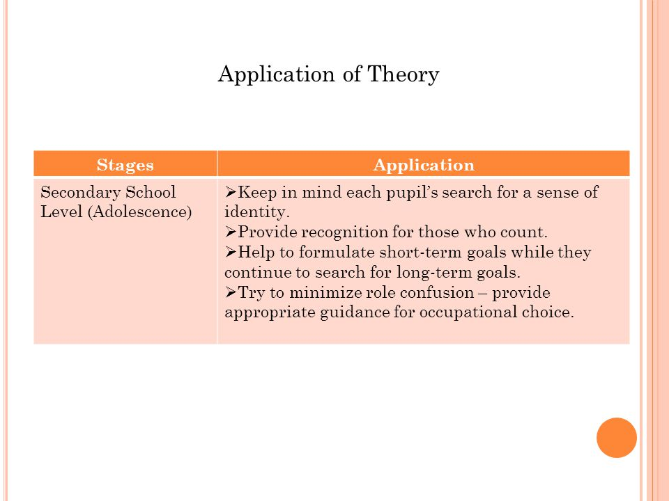 Application of Theory StagesApplication Secondary School Level (Adolescence)  Keep in mind each pupil's search for a sense of identity.