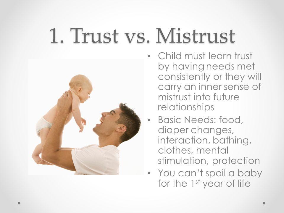 1. Trust vs.