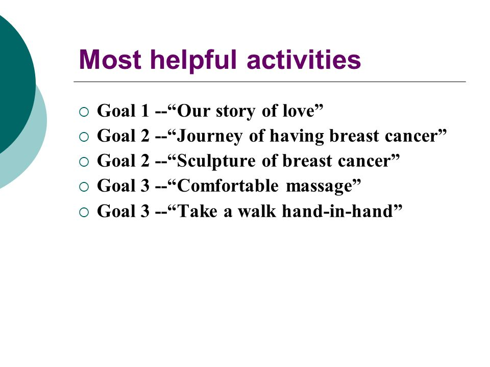 Most helpful activities  Goal 1 -- Our story of love  Goal 2 -- Journey of having breast cancer  Goal 2 -- Sculpture of breast cancer  Goal 3 -- Comfortable massage  Goal 3 -- Take a walk hand-in-hand