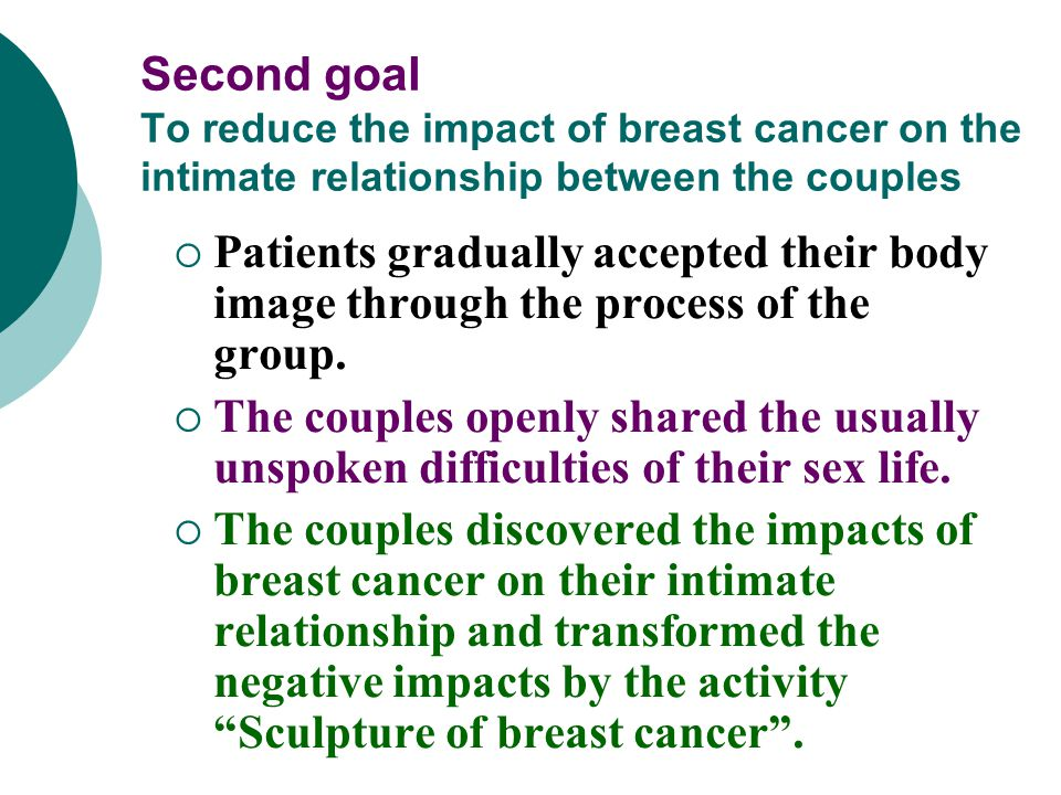 Second goal To reduce the impact of breast cancer on the intimate relationship between the couples  Patients gradually accepted their body image through the process of the group.