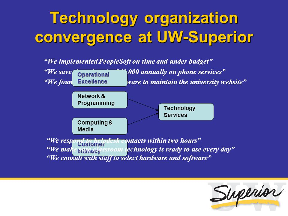 "Technology organization convergence at UW-Superior ""We implemented PeopleSoft on time and under budget"" ""We save the university $60,000 annually on ph"