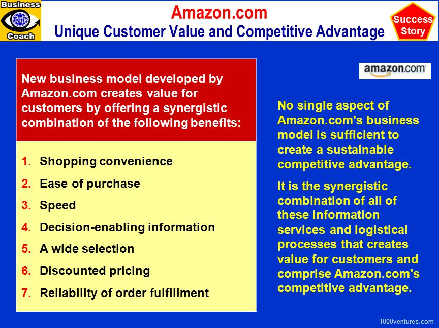 Amazon.com Unique Customer Value and Competitive Advantage 1000ventures.com New business model developed by Amazon.com creates value for customers by offering a synergistic combination of the following benefits: 1.Shopping convenience 2.Ease of purchase 3.Speed 4.Decision-enabling information 5.A wide selection 6.Discounted pricing 7.Reliability of order fulfillment No single aspect of Amazon.com s business model is sufficient to create a sustainable competitive advantage.