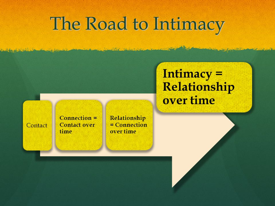The Road to Intimacy Contact Connection = Contact over time Relationship = Connection over time Intimacy = Relationship over time