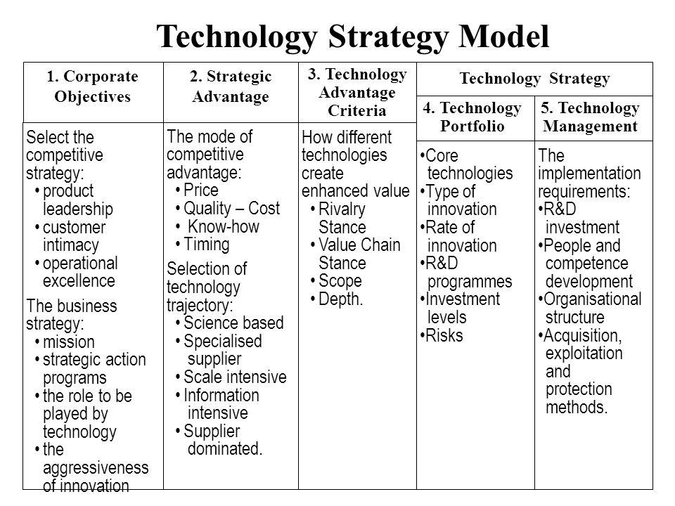 Centre for Strategic Manufacturing DMEM Five Major Technological Trajectories (Pavitt)