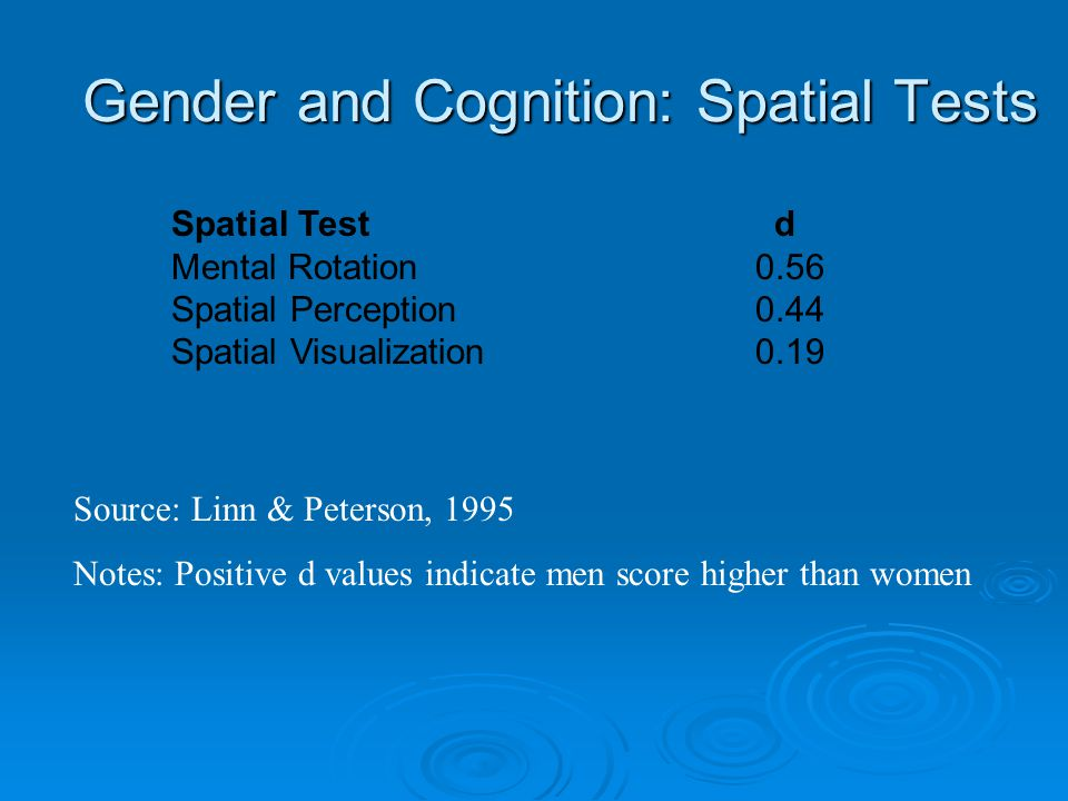 Gender and Cognition: Spatial Tests Source: Linn & Peterson, 1995 Notes: Positive d values indicate men score higher than women Spatial Test d Mental Rotation 0.56 Spatial Perception 0.44 Spatial Visualization 0.19