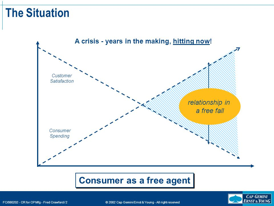 © 2002 Cap Gemini Ernst & Young - All right reserved FC/080202 - CR for CP Mfg - Fred Crawford / 2 The Situation relationship in a free fall Consumer Spending Customer Satisfaction A crisis - years in the making, hitting now.