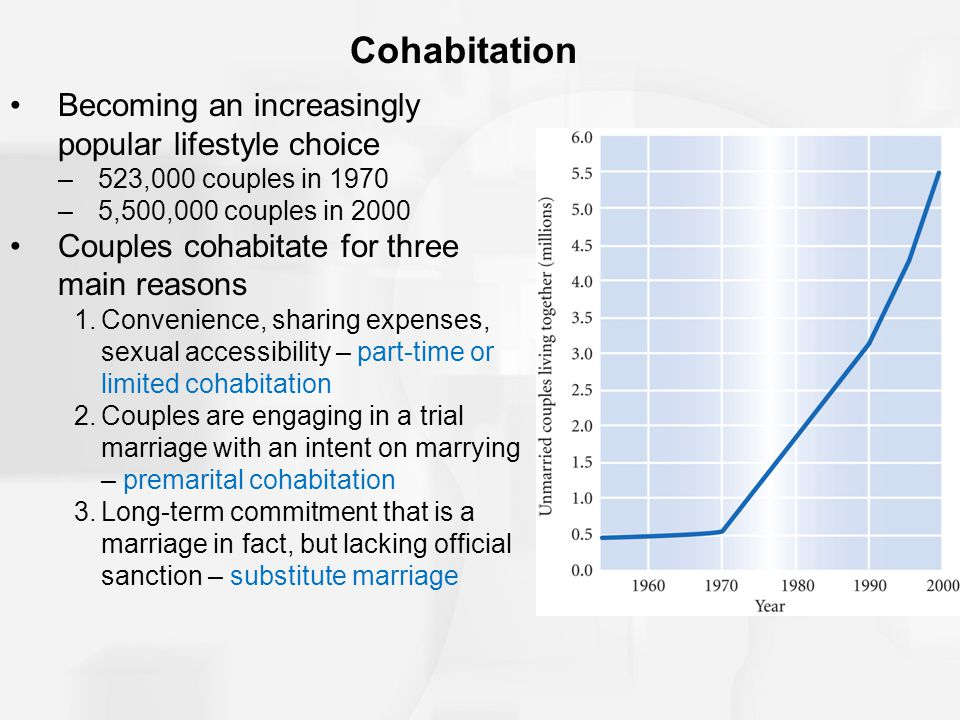 Cohabitation Becoming an increasingly popular lifestyle choice –523,000 couples in 1970 –5,500,000 couples in 2000 Couples cohabitate for three main reasons 1.Convenience, sharing expenses, sexual accessibility – part-time or limited cohabitation 2.Couples are engaging in a trial marriage with an intent on marrying – premarital cohabitation 3.Long-term commitment that is a marriage in fact, but lacking official sanction – substitute marriage