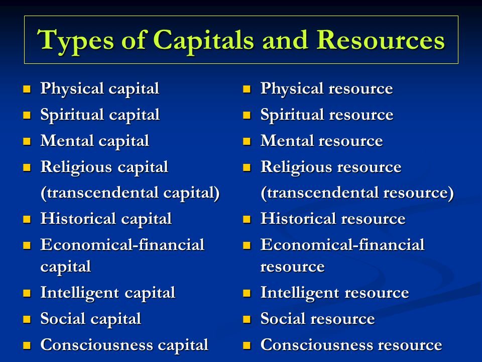 Types of Capitals and Resources Physical capital Physical capital Spiritual capital Spiritual capital Mental capital Mental capital Religious capital