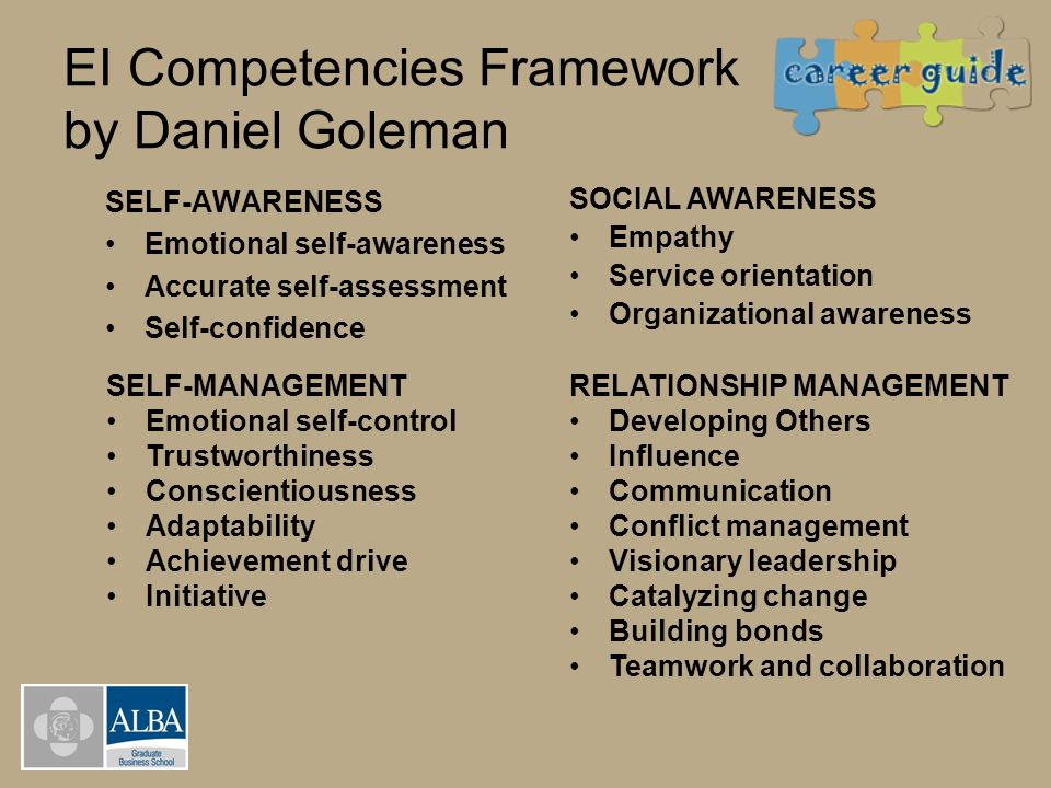 EI Competencies Framework by Daniel Goleman SELF-AWARENESS Emotional self-awareness Accurate self-assessment Self-confidence SOCIAL AWARENESS Empathy