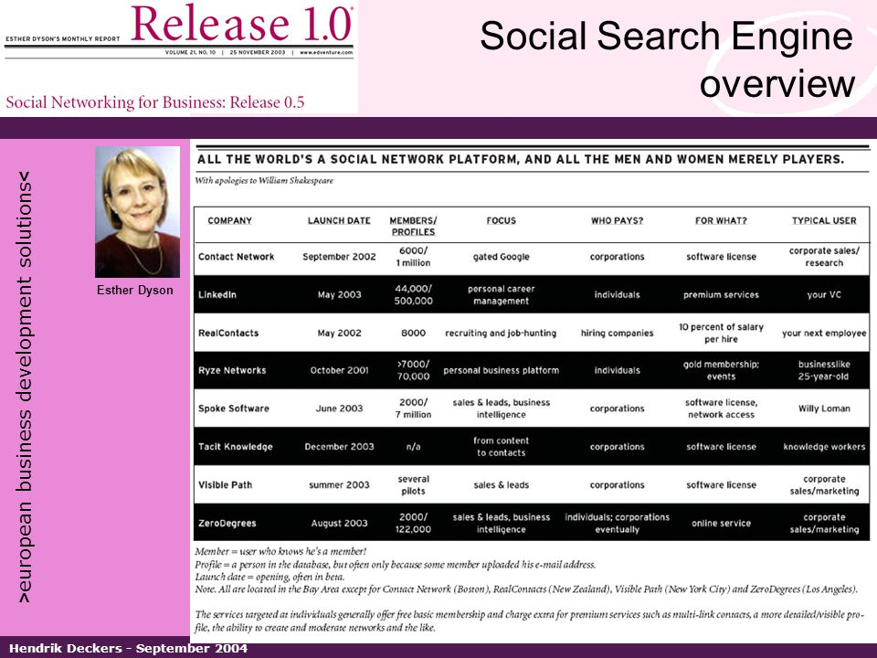 > european business development solutions < Hendrik Deckers - September 2004 Social Search Engine overview Esther Dyson