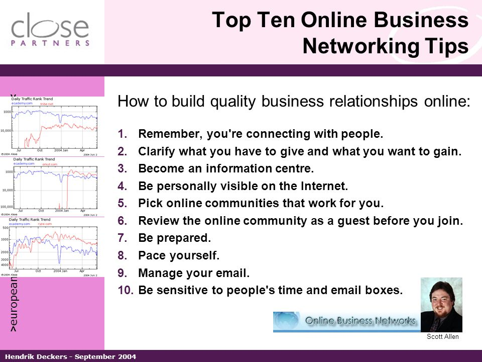 > european business development solutions < Hendrik Deckers - September 2004 Top Ten Online Business Networking Tips How to build quality business relationships online: 1.Remember, you re connecting with people.