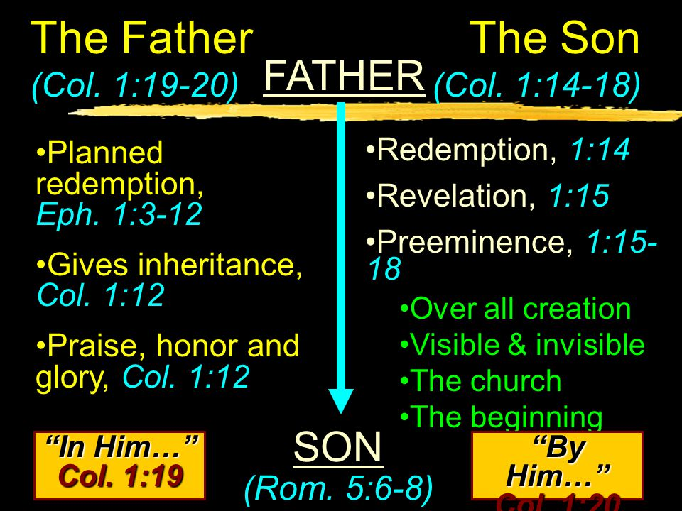 Planned redemption, Eph. 1:3-12 Gives inheritance, Col. 1:12 Praise, honor and glory, Col. 1:12 The Father (Col. 1:19-20) SON (Rom. 5:6-8) Redemption,