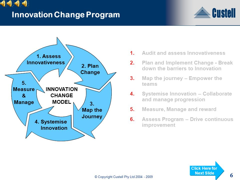 © Copyright Custell Pty Ltd 2004 - 2009 5 Innovation or Invention Innovation Process of change that adds value. An enhancement modification, add on or