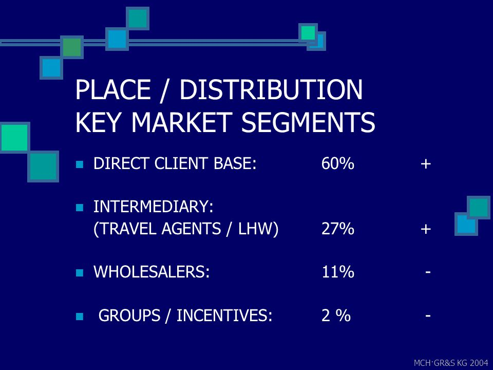 MCH·GR&S KG 2004 PLACE / DISTRIBUTION KEY MARKET SEGMENTS DIRECT CLIENT BASE:60%+ INTERMEDIARY: (TRAVEL AGENTS / LHW)27%+ WHOLESALERS:11% - GROUPS / I