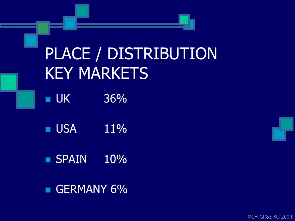 MCH·GR&S KG 2004 PLACE / DISTRIBUTION KEY MARKETS UK36% USA11% SPAIN10% GERMANY 6%