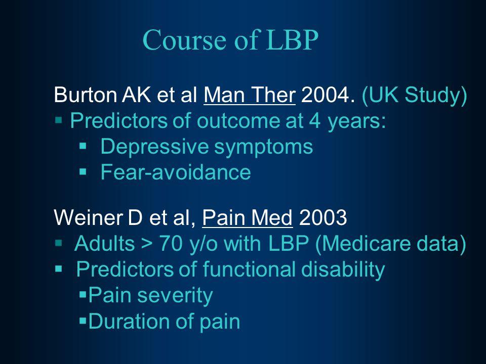 Course of LBP Burton AK et al Man Ther 2004. (UK Study)  Predictors of outcome at 4 years:  Depressive symptoms  Fear-avoidance Weiner D et al, Pai