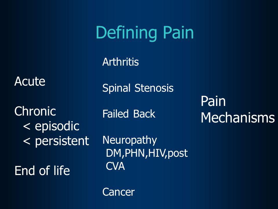Defining Pain Arthritis Spinal Stenosis Failed Back Neuropathy DM,PHN,HIV,post CVA Cancer Pain Mechanisms Acute Chronic < episodic < persistent End of